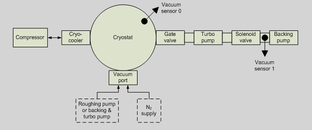cryostat-components.PNG