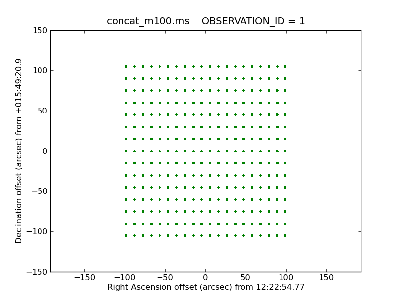 concat m100.ms.obsid1.sampling.png