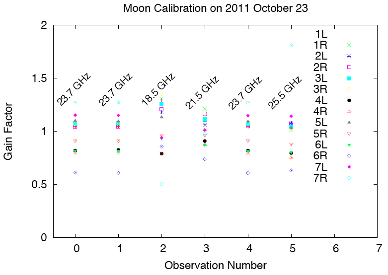 MoonTemps11Oct23.png