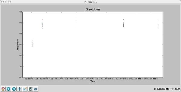 Cookbook < Software < NRAO Public Wiki